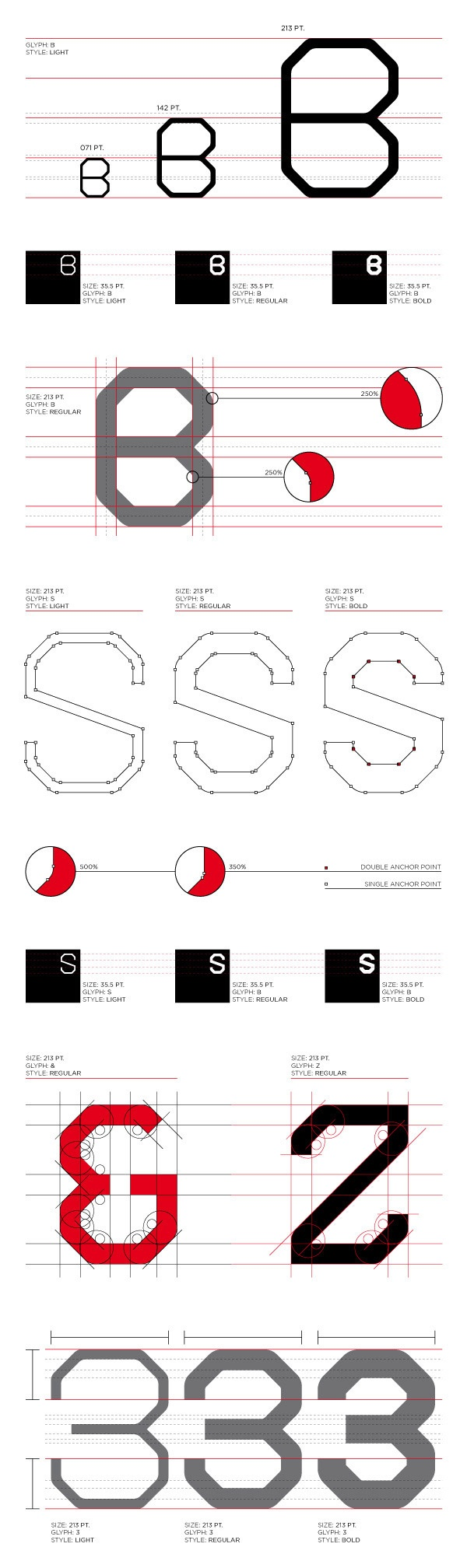 Strouzas' FTRT typeface is the result of a 3-month research and design based on capital Latin and Greek letters, numbers, and symbols in three different weights and a total of 251 different glyphs. The FTRT typeface has very modular typeface in which all the glyphs have exactly the same height and weight. This characteristic offers typesetting to be easier in a grid environment or for lettering in both a landscape or portrait setting.