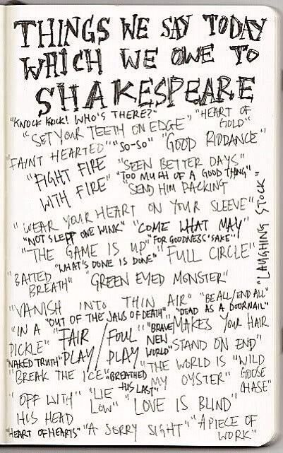 Celebrate Shakespeare's 450th birthday on 23rd April 2014 with this Mind Map full of fun and weird facts about the English bard: https://www.examtime.com/p/778412