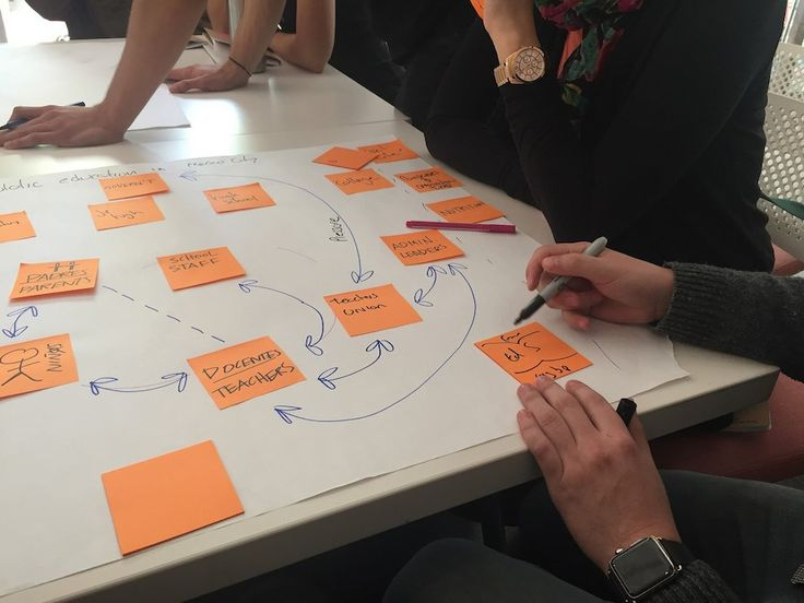 Wicked Problems: 5 Steps to Help You Tackle Wicked Problems by Combining Systems Thinking with Agile Methodology » Interaction Design Foundation