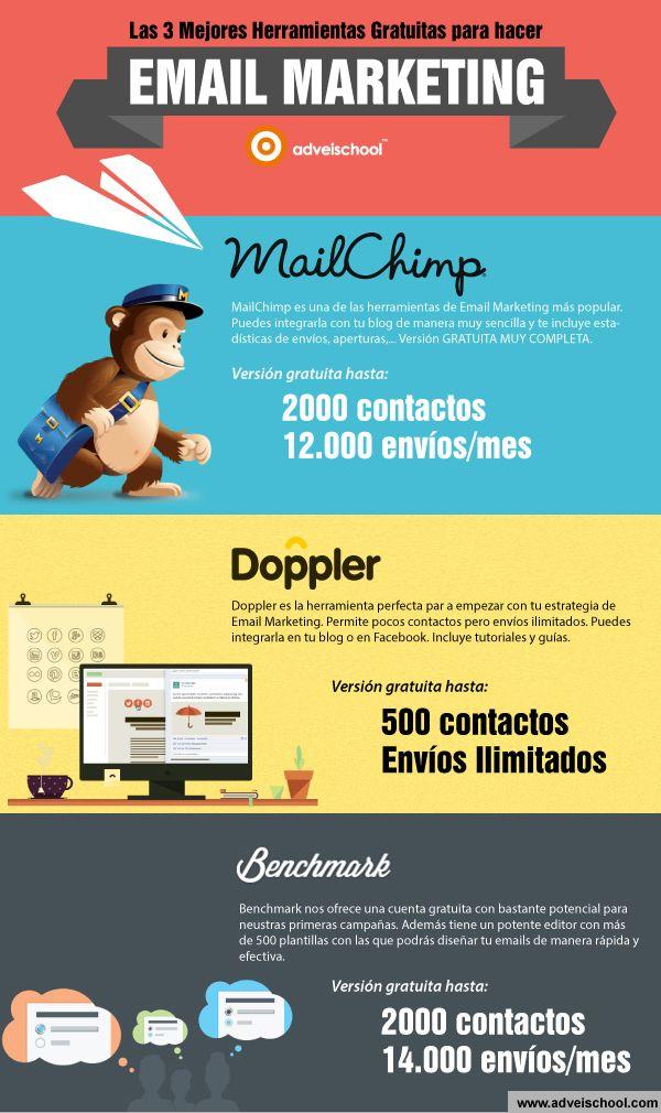 Las 3 Mejores Herramientas gratuitas para hacer Email Marketing #marketingonline #emailmarketing
