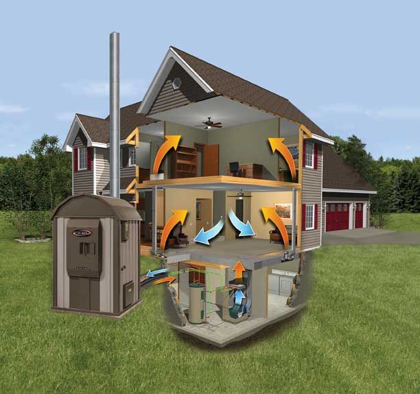 outdoor wood furnace hook up Outdoor wood burning furnaces from hawken energy provide the best outdoor heating systems in the world for heating your home, office, building, or pool.