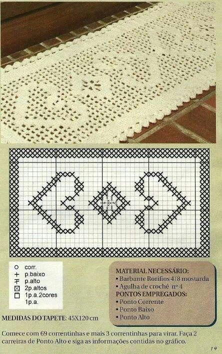 Tapete de Crochê Romântico - Gráfico, Fotos e Informações