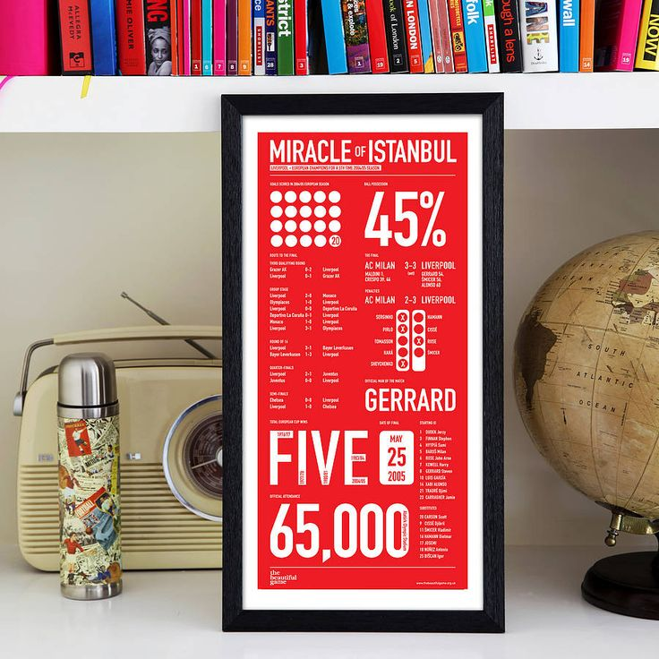 liverpool: miracle of istanbul by the beautiful game   notonthehighstreet.com