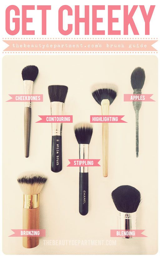 TheBeautyDepartment.com Get Cheeky.  Good, detailed explanation of brushes that are meant for use just on the cheeks.  Tells you what to use them for and what to look for when buying. (Same site also has explanation for face and eye brushes, which are also pinned on this board.)