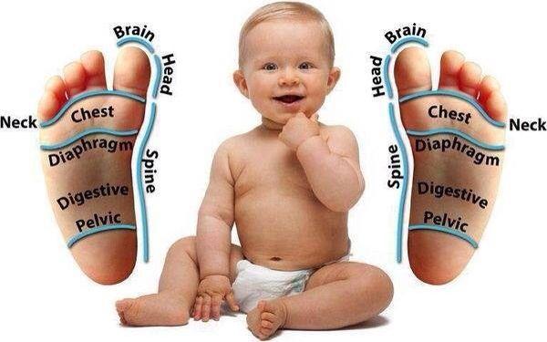 Baby reflex points