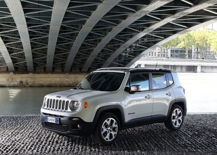 2015 Jeep Renegade Rear Angle