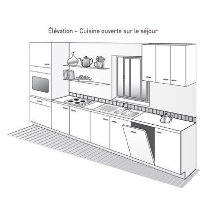 Plan de cuisine : les différents types