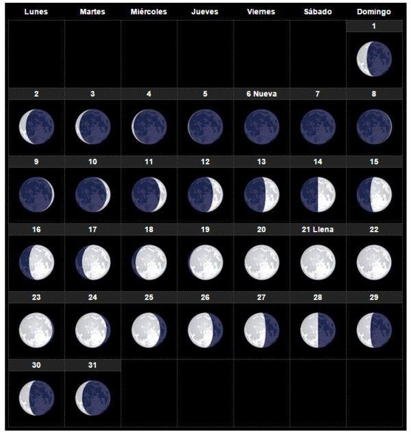 El Calendario Lunar 2016 Fases De La Luna Para Dar A Luz