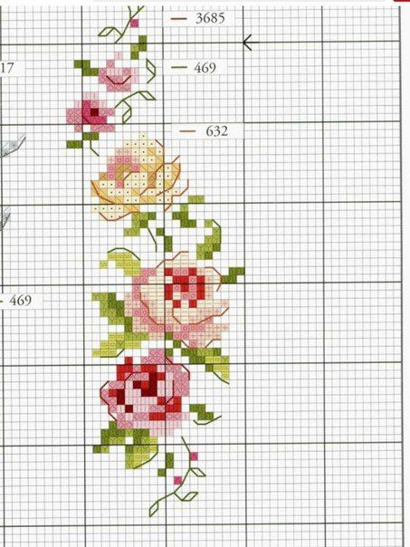 Photo [] #<br/> # #Crossstitch,<br/> # #Kelli #O