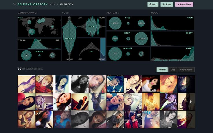The selfexploratory allows you to filter 3200 selfies by age, gender, pose, mood, etc..  http://selfiecity.net