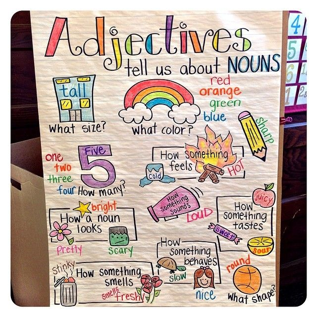 We are working on adjectives again in #firstgrade ! #anchorchart #teachersfollowteachers
