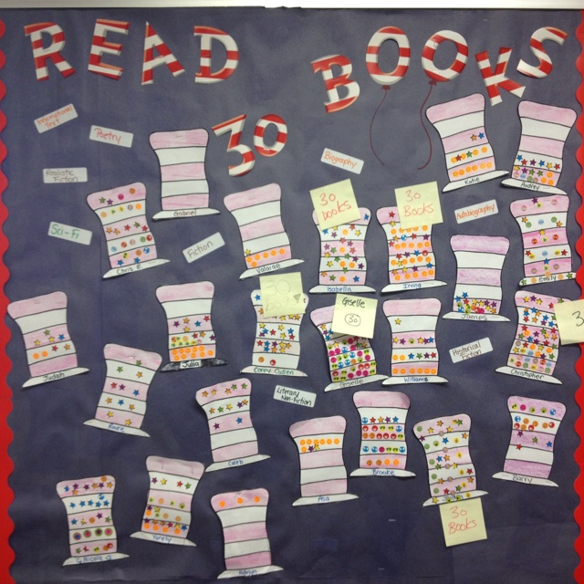 I challenge the students in my 5 th grade class to read 30 novels every year. Most read the 30 and many read more. I work in a title one school where we use anything we can to encourage them to read.