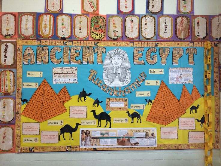 Ancient Egypt Yr 4 Classroom Display