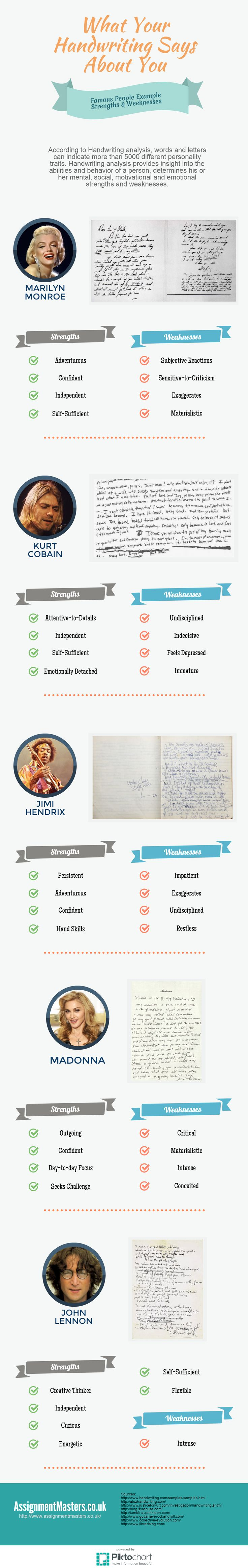 Handwriting Anatomy