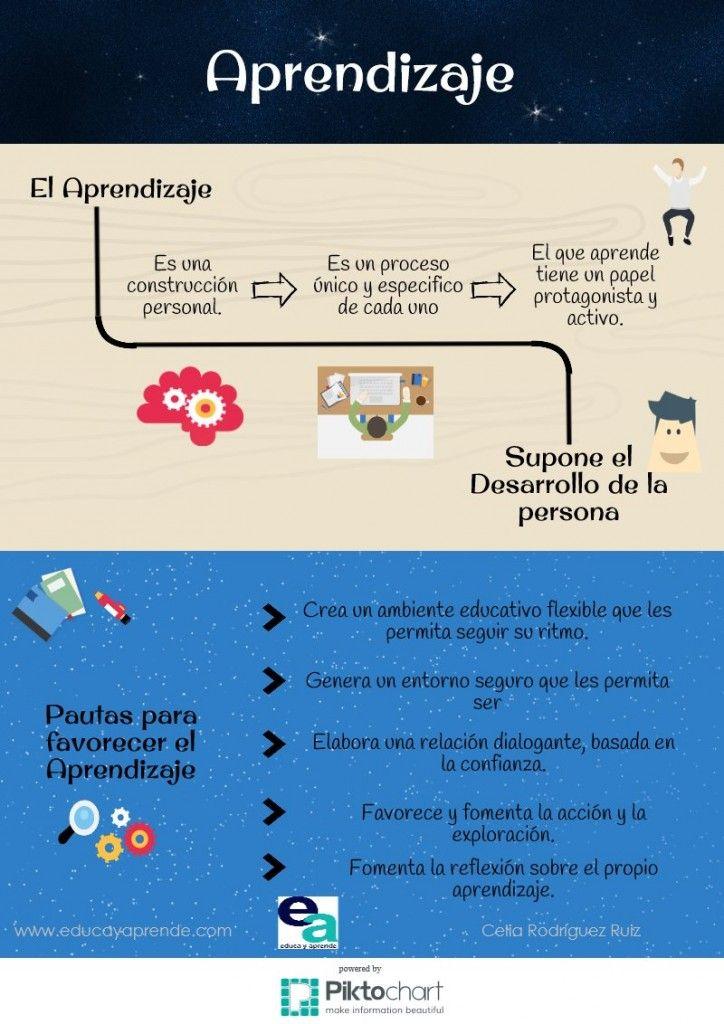 """Compartimos una infografía sobre """"Aprendizaje - 5 Pautas para Favorecerla""""."""