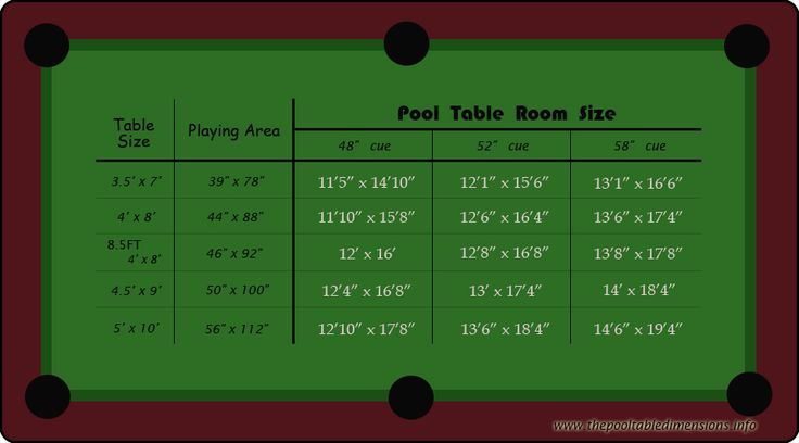 what is the size of an official pool table