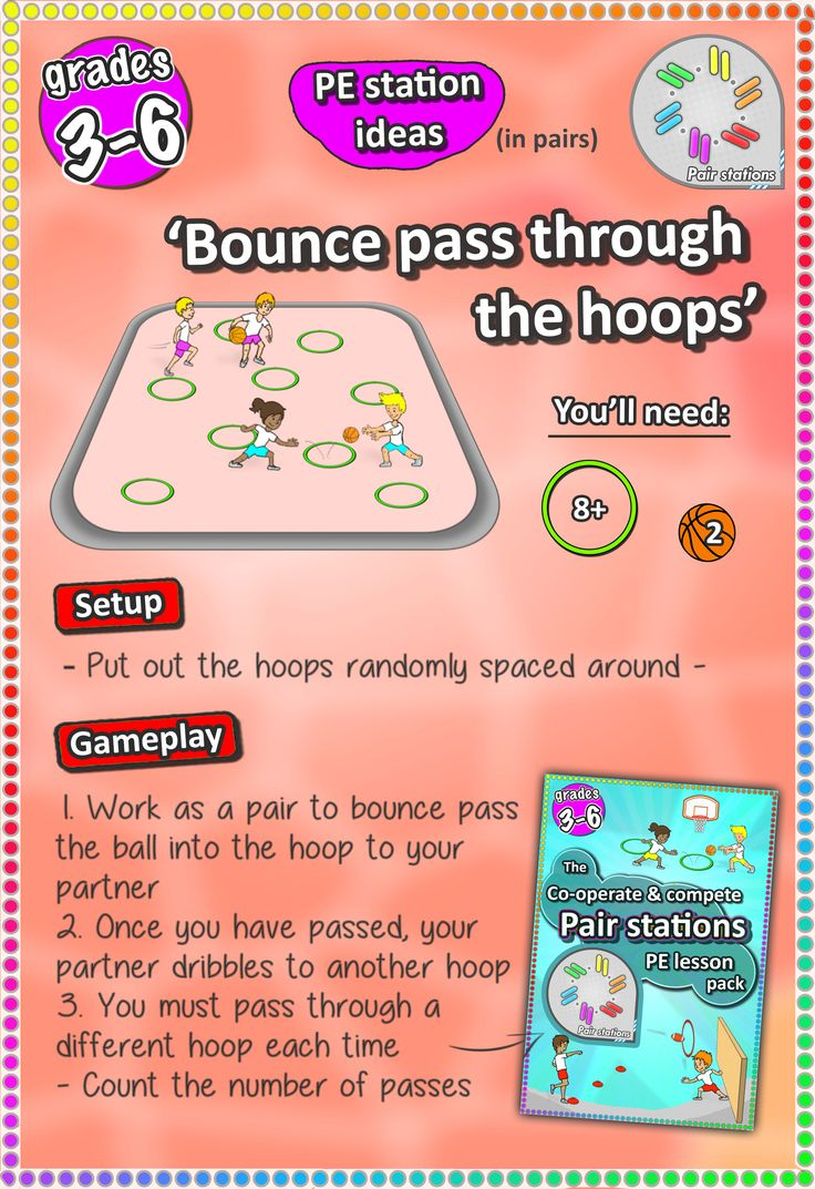 Basketball skill station idea - try out these PE skills in your next lesson, perfect for grades 3-6