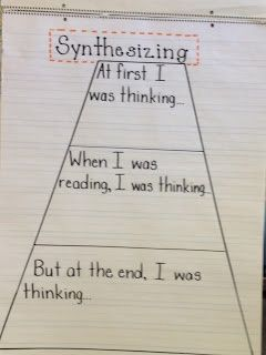 Synthesizing Anchor Chart - yes but I would also do this in Reader's Notebook - it would be modeled with an interactive read aloud - then go into a minilesson & the notebook would be independent practice.