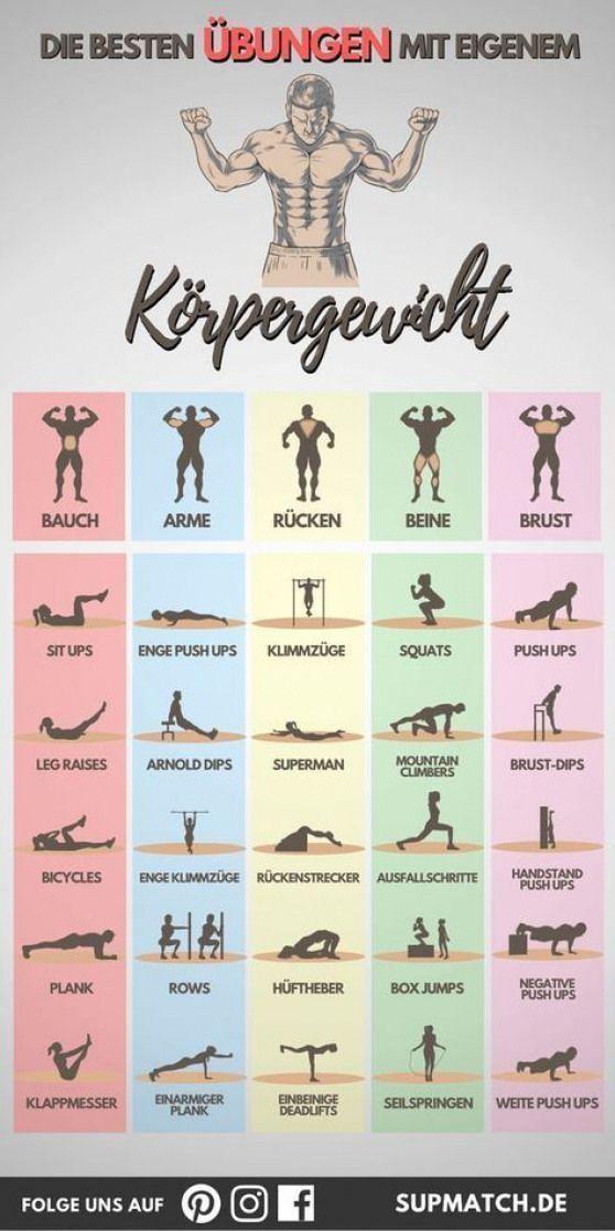 Die besten Übungen mit eigenem Körpergewicht für den Muskelaufbau. Workout für Zuhause für Bauch Beine Po Arme Rücken und Brust.