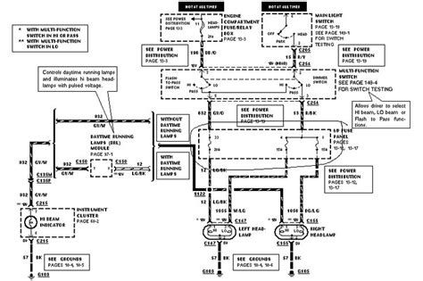 1998 Ford Ranger Fuse Box Diagram - Yahoo Search Results ...