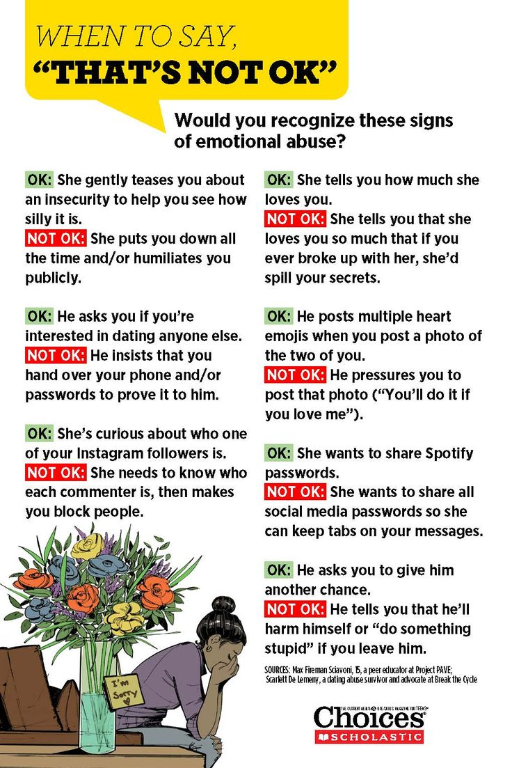 dating and relationships exercises Dating matters - understanding teen dating violence prevention interactive exercises ways to promote healthy relationships and.