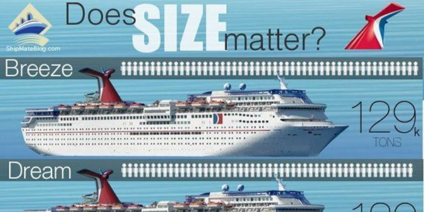 Size Matters! Check out this infograph showing a size comparison of all Carnival's ships size..