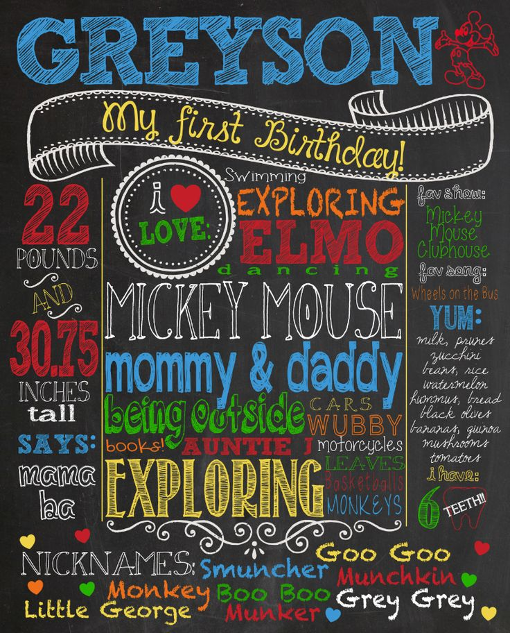 ... Mouse Clubhouse themed chalkbaord poster for first birthday party