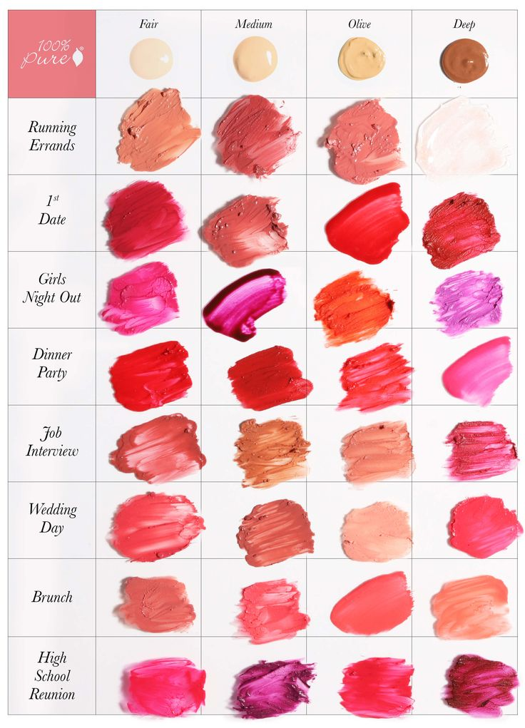 From wedding day to errands, we've got you covered if you're stumped on what shade to choose. See the full lipstick guide on our blog!