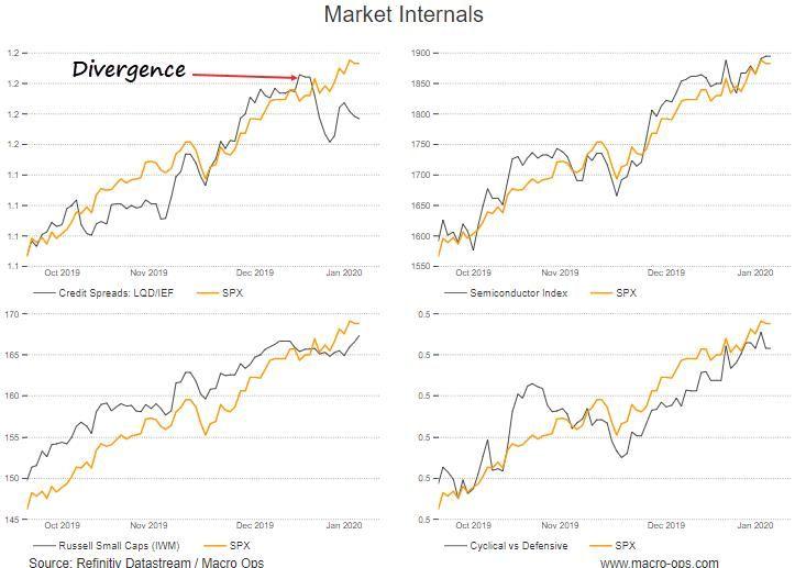 Parabolic advances two stocks im buying deflation