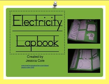 Magnetism And Electricity Jeopardy Games