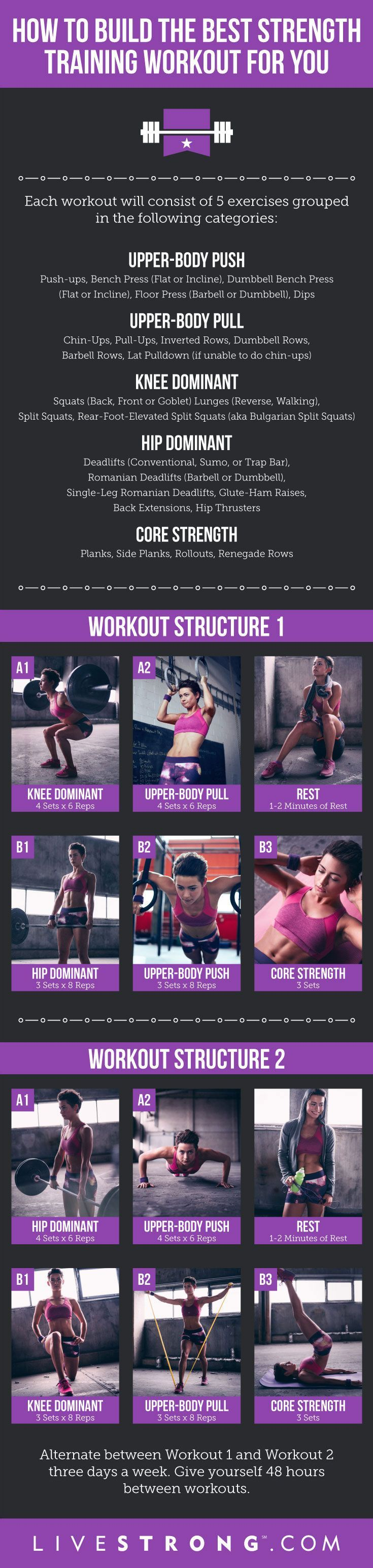 A simple plan to develop functional, full-body strength
