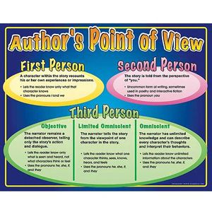 Author's Point of View Poster: possible anchor chart idea