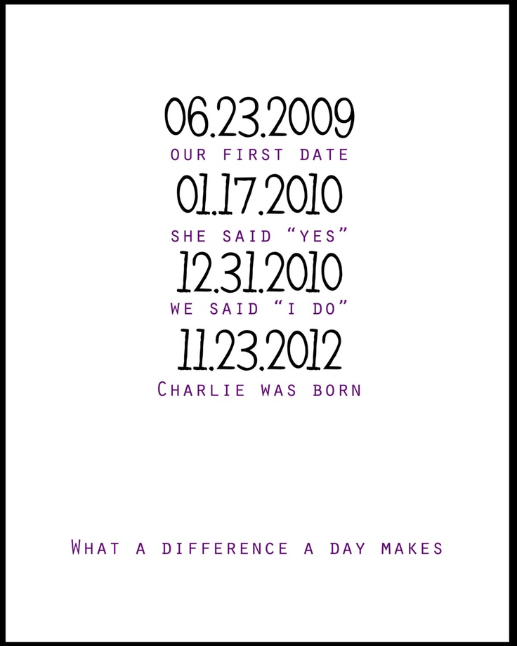 What a Difference a Day makes Important Dates Wedding Decoration Anniversary Gift  DIY Printable Home Decor Bedroom Living Room Art. $2.95, via Etsy.