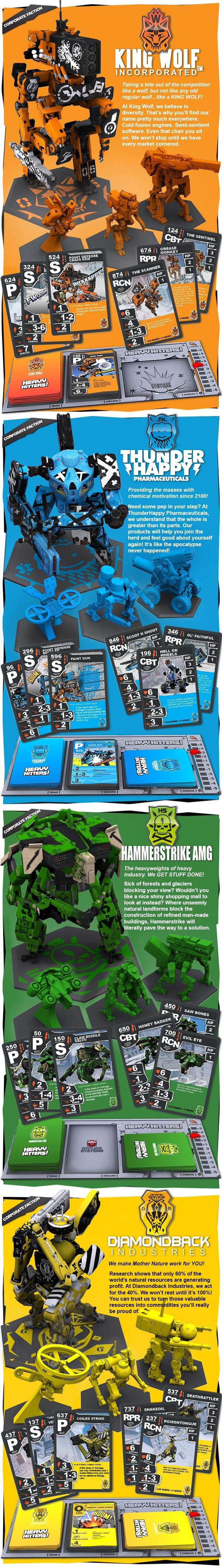 GKR Heavy Hitters Robot Combat Tabletop Game on Kickstarter  Tabletop Encounters