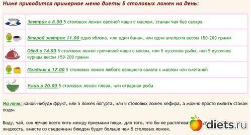 """1-2 неделя - """"ДУМАЙ И ПОХУДЕЙ """" (шестинедельный ТРЕНИНГ с Джудит Бек), Долой 30 кг - diets.ru"""