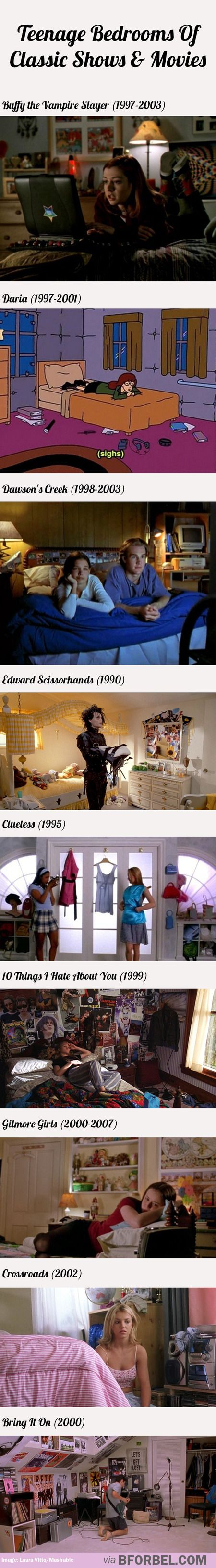 Throwback: teenage bedrooms of classic shows and movies