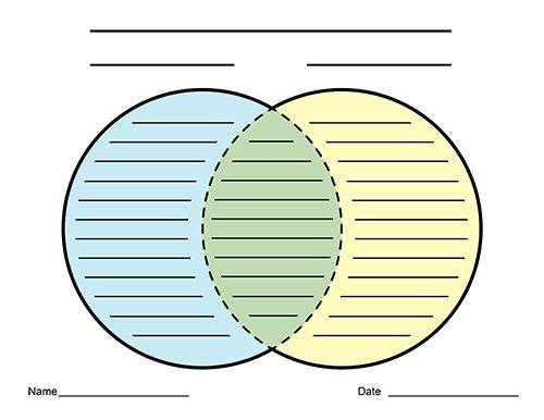 best 20  blank venn diagram ideas on pinterest