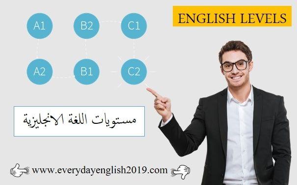 شرح مستويات اللغة الانجليزية بالتفصيل الدقيق Learn English Ielts Learning