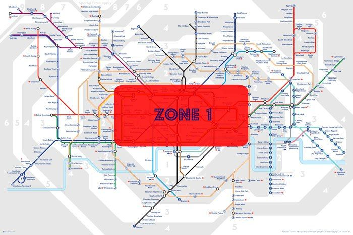 Getting Around London- A Transportation Guide