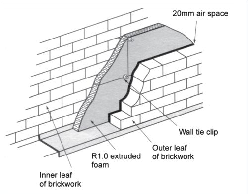 Insulation a cross section diagram shows r1 0 extruded foam that has been installed adjacent to - Double brick cavity walls ...