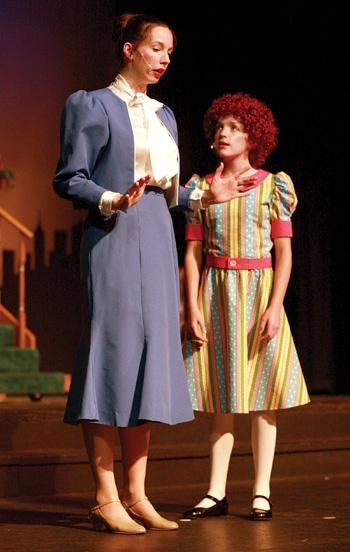 How to write a play review on annie