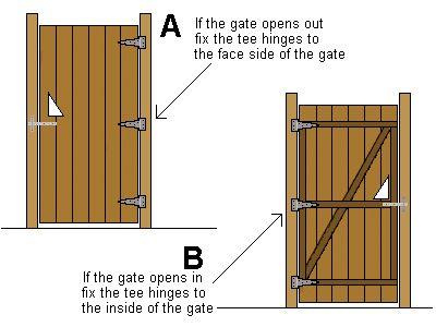 Porte de jardin en bois: idées et instructions de montage