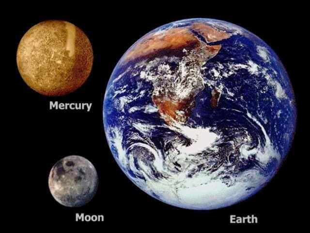 Les planètes Ca8865e8fd8f5b02be59302934ede85c