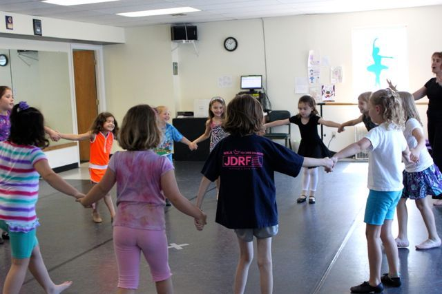 "One of my favorite activities to do on the first day of Dance Camp or the first day of class is to create a ""Name Dance"".  It is a simple an..."