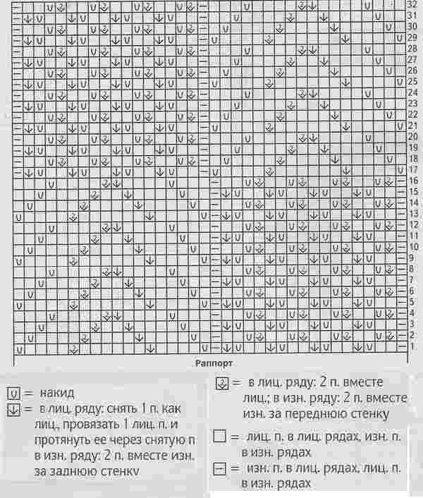 Ажурный узр Медвежьи лапки схема