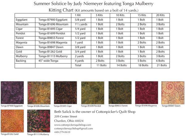 11 best CS ~ Cottonpickers Quilt Shop images on Pinterest   Crafts ... : cottonpickers quilt shop - Adamdwight.com