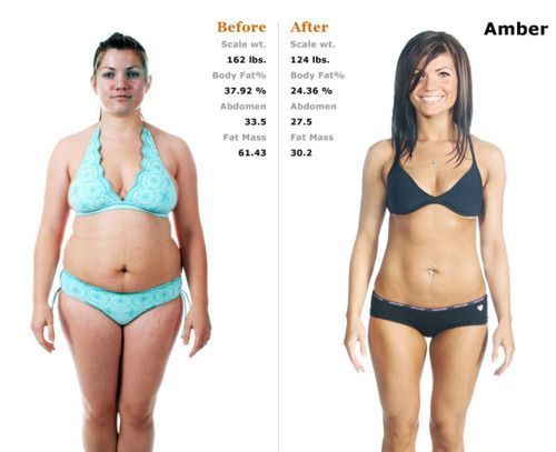 Swimming Weight Loss Before and After Looking for exercises to drop the weight? http ...