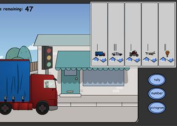 Transport Survey taking place on a virtual busy road. How many vehicles of each type pass by in a minute?