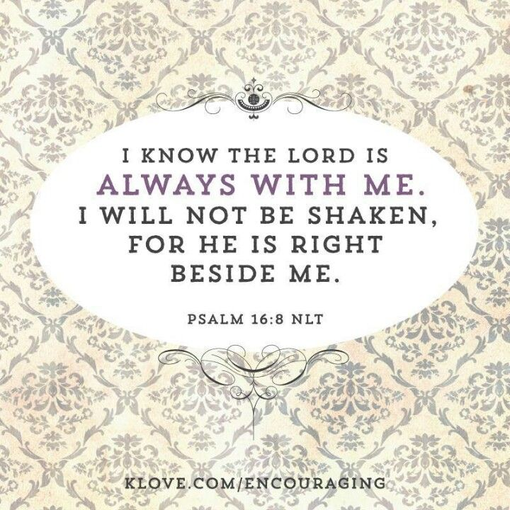 Psalms 16 8 Inspirational Image: Inspirational