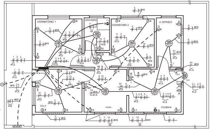 Passo a Passo Entendendo um Projeto de Instalação Elétrica Residencial.